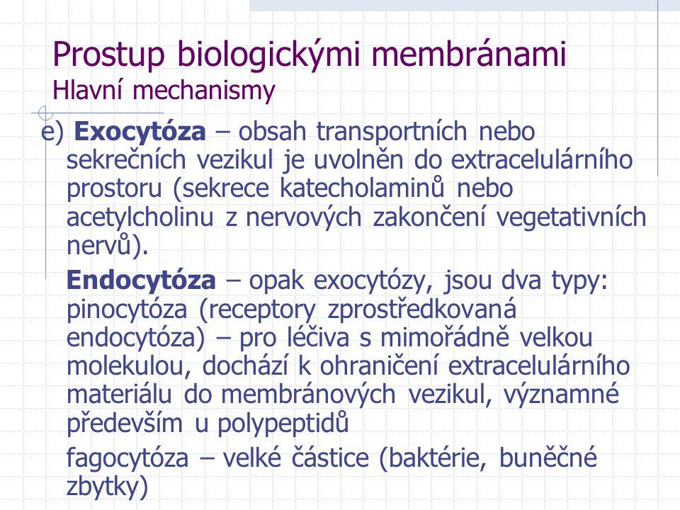 Prostup biologickými membránami Hlavní mechanismy