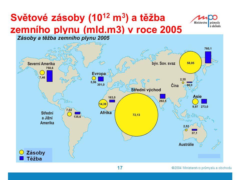 Světové zásoby (1012 m3) a těžba zemního plynu (mld.m3) v roce 2005