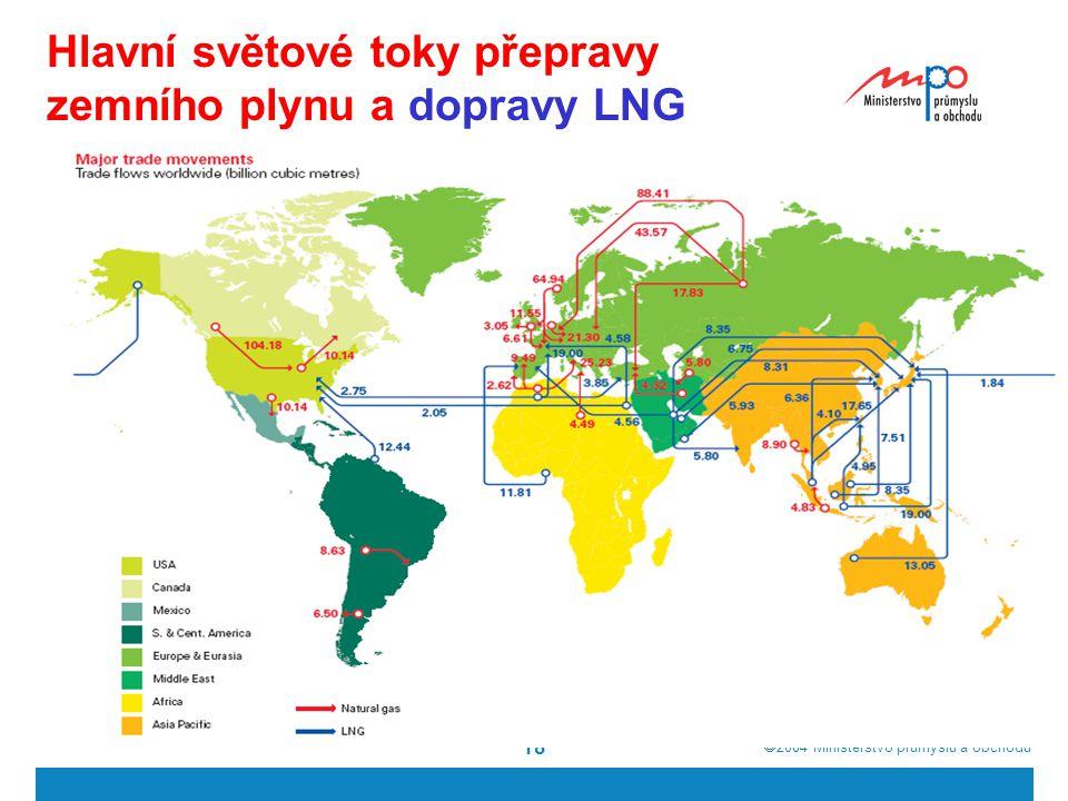 Hlavní světové toky přepravy zemního plynu a dopravy LNG