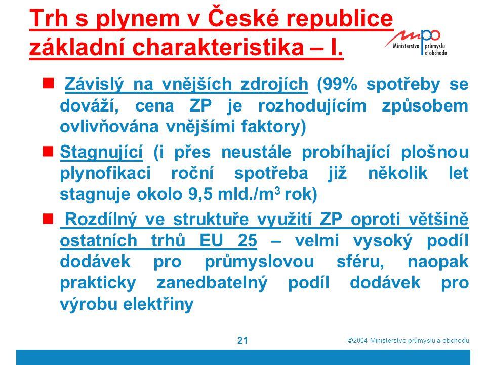 Trh s plynem v České republice základní charakteristika – I.