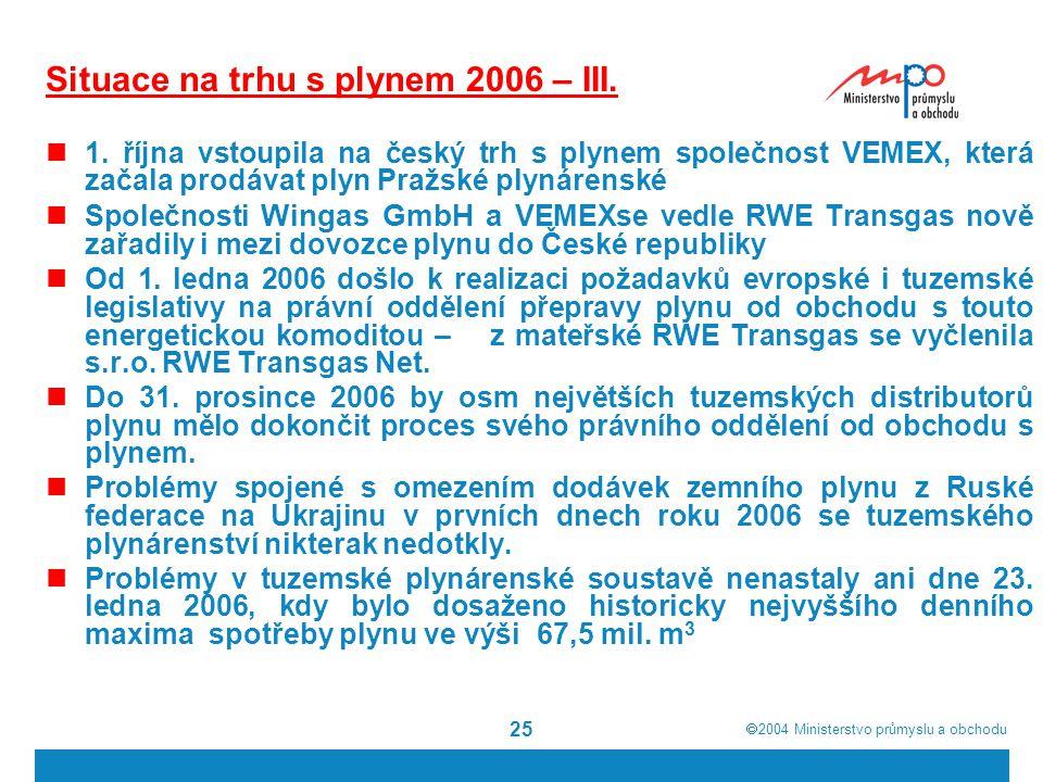 Situace na trhu s plynem 2006 – III.