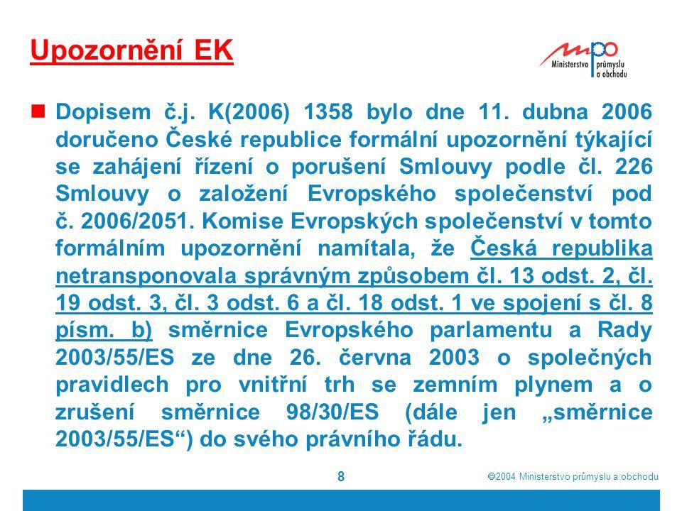 Upozornění EK