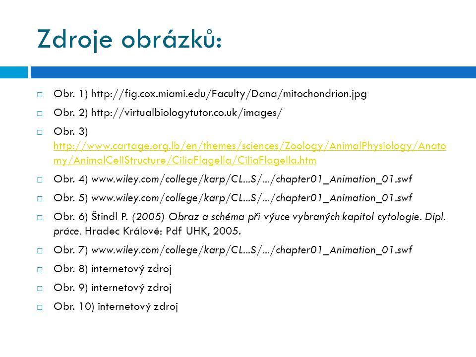 Zdroje obrázků: Obr. 1) http://fig.cox.miami.edu/Faculty/Dana/mitochondrion.jpg. Obr. 2) http://virtualbiologytutor.co.uk/images/