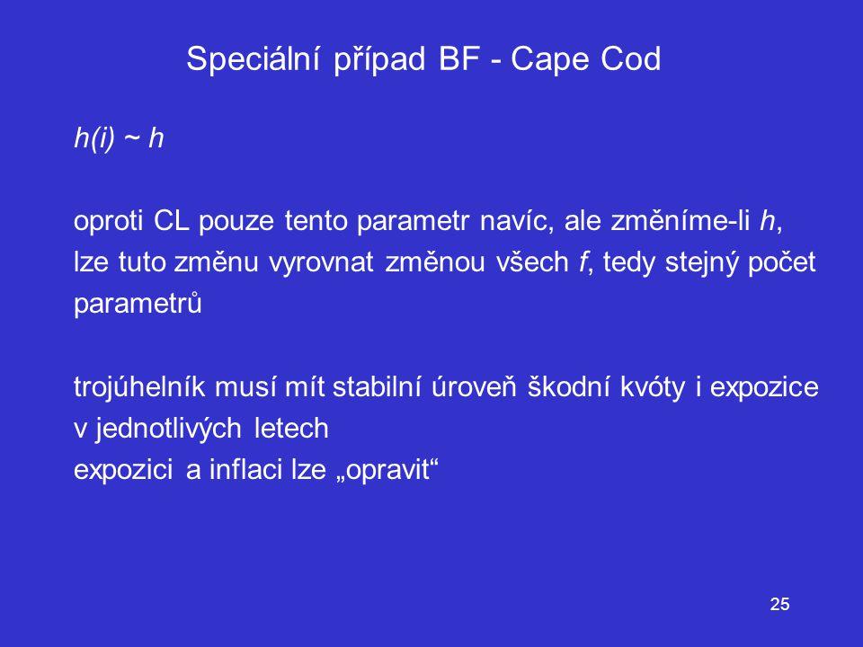 Speciální případ BF - Cape Cod