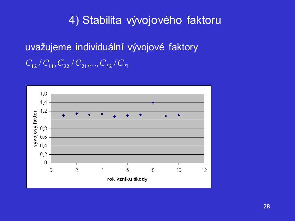 4) Stabilita vývojového faktoru