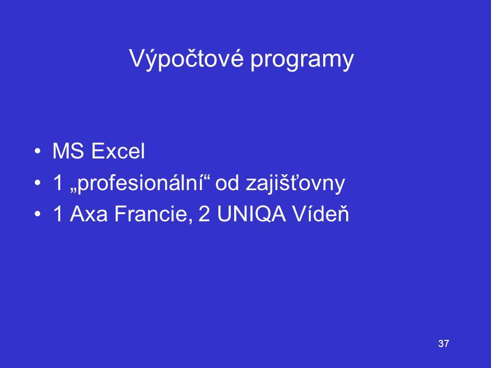 """Výpočtové programy MS Excel 1 """"profesionální od zajišťovny"""