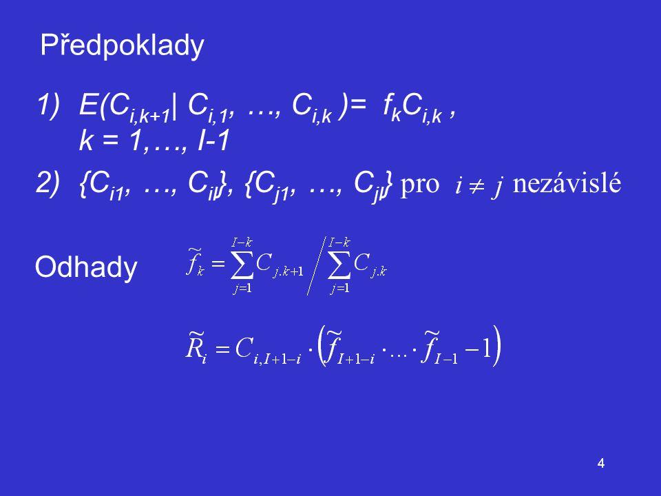 Předpoklady E(Ci,k+1| Ci,1, …, Ci,k )= fkCi,k , k = 1,…, I-1. {Ci1, …, CiI}, {Cj1, …, CjI} pro nezávislé.