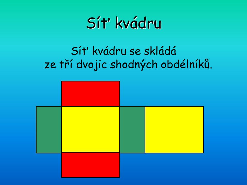 Síť kvádru se skládá ze tří dvojic shodných obdélníků.