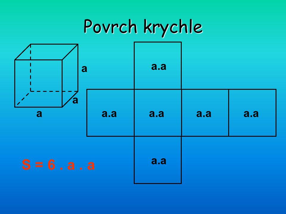 Povrch krychle a.a a a a S = 6 . a . a