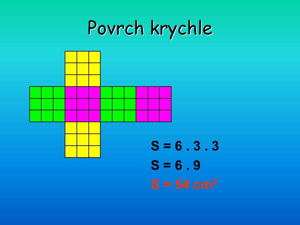 Povrch krychle S = 6 . 3 . 3 S = 6 . 9 S = 54 cm2