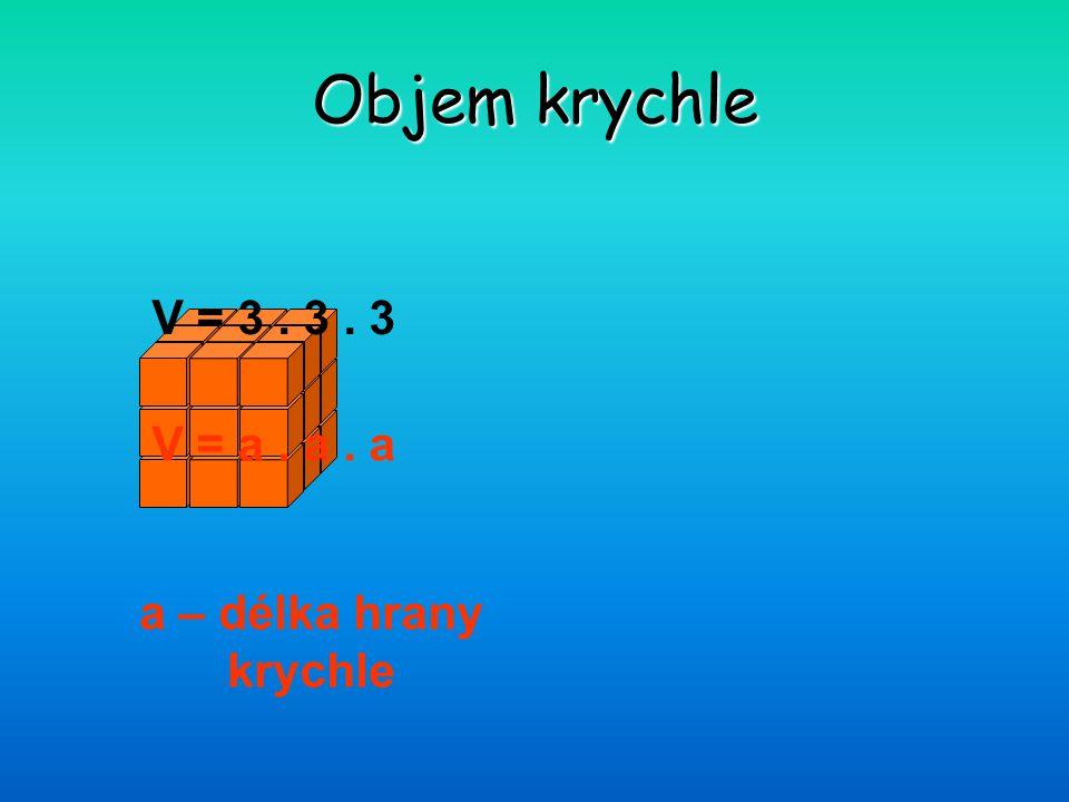 Objem krychle V = 3 . 3 . 3 V = a . a . a a – délka hrany krychle
