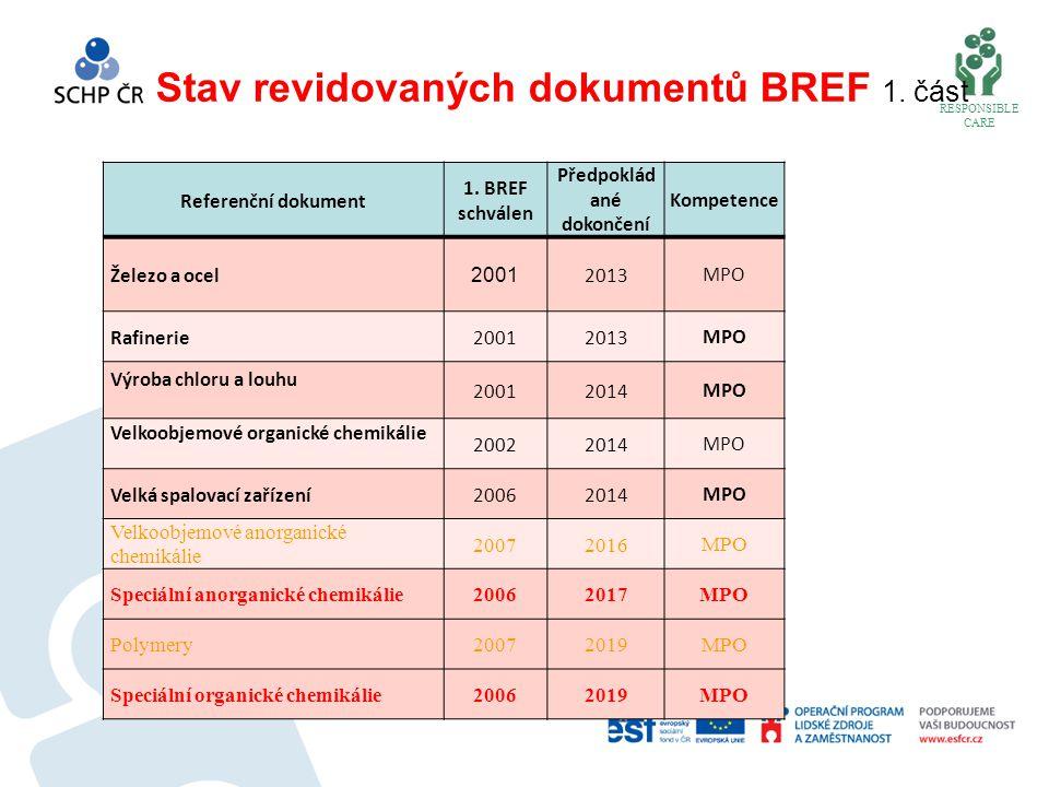 Stav revidovaných dokumentů BREF 1. část