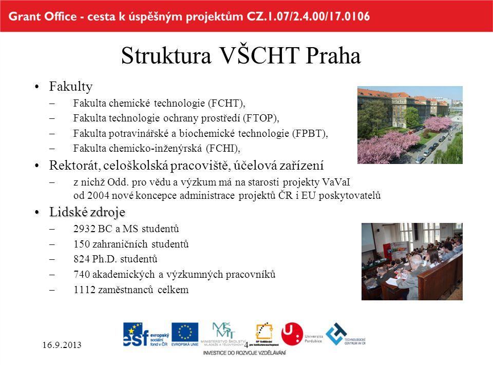 Struktura VŠCHT Praha Fakulty