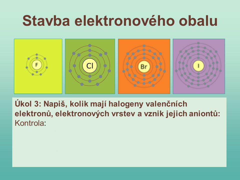 Stavba elektronového obalu