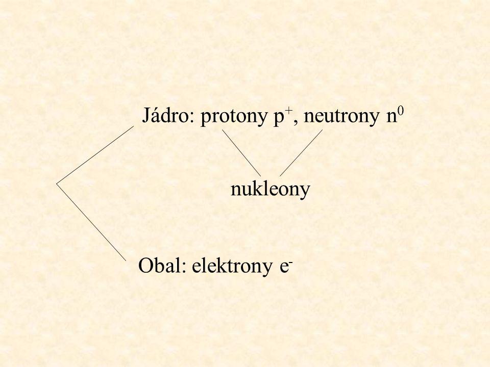 Jádro: protony p+, neutrony n0