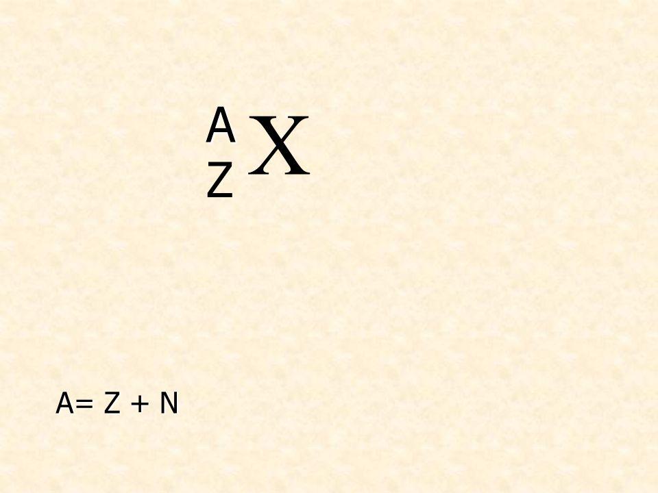 X A Z A= Z + N