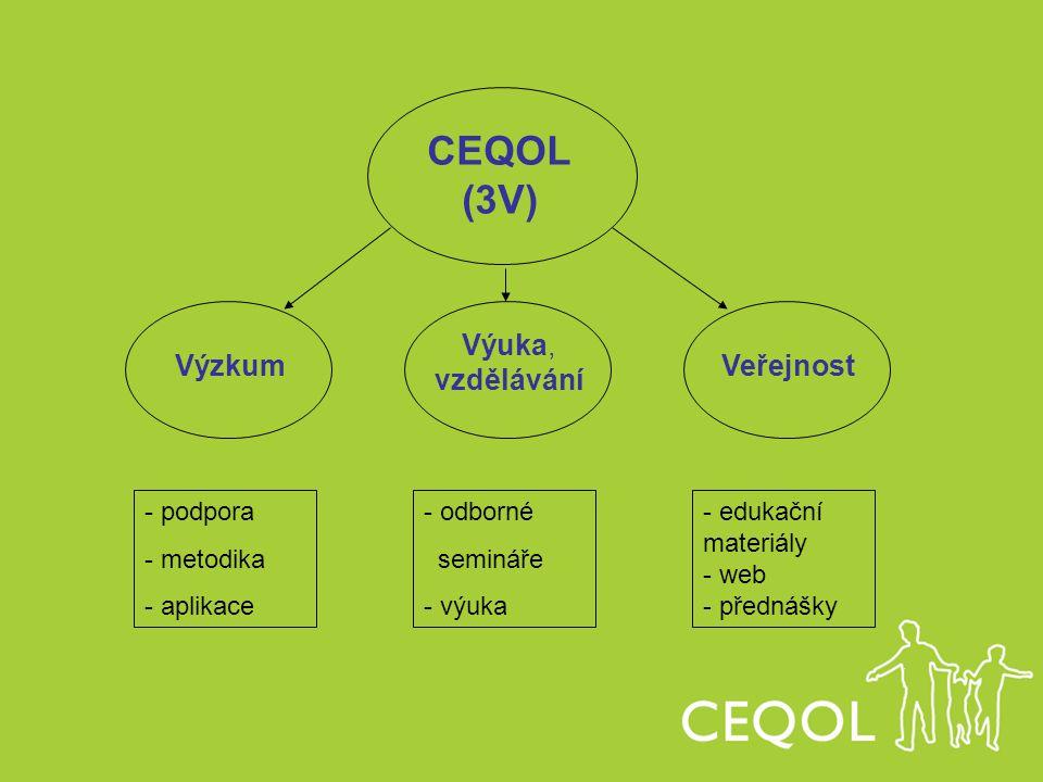 CEQOL (3V) Výzkum Veřejnost Výuka, vzdělávání podpora metodika