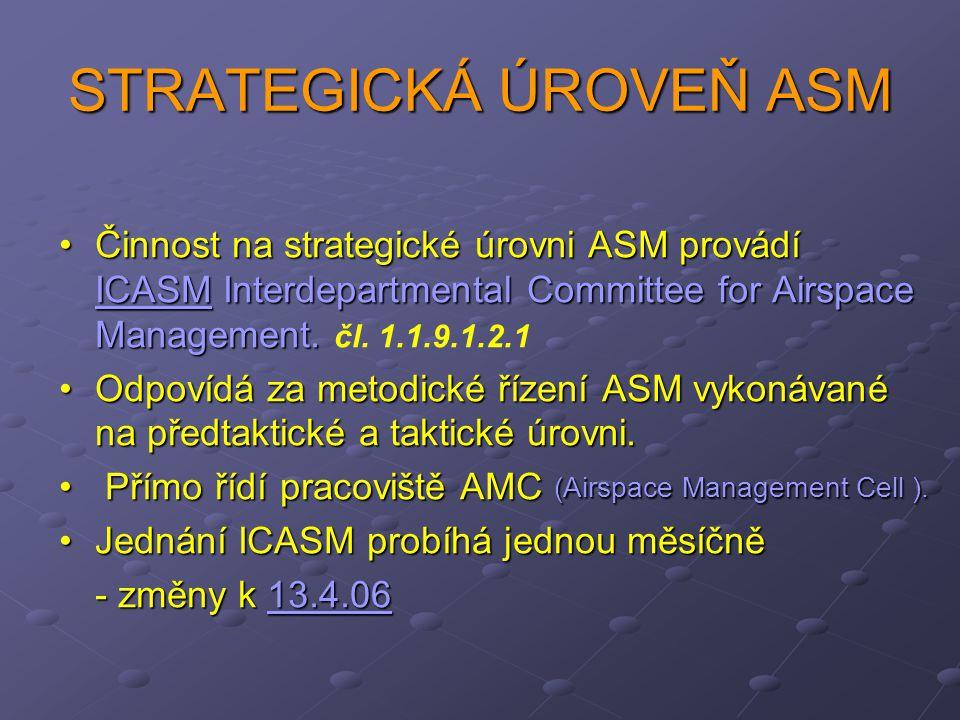 STRATEGICKÁ ÚROVEŇ ASM
