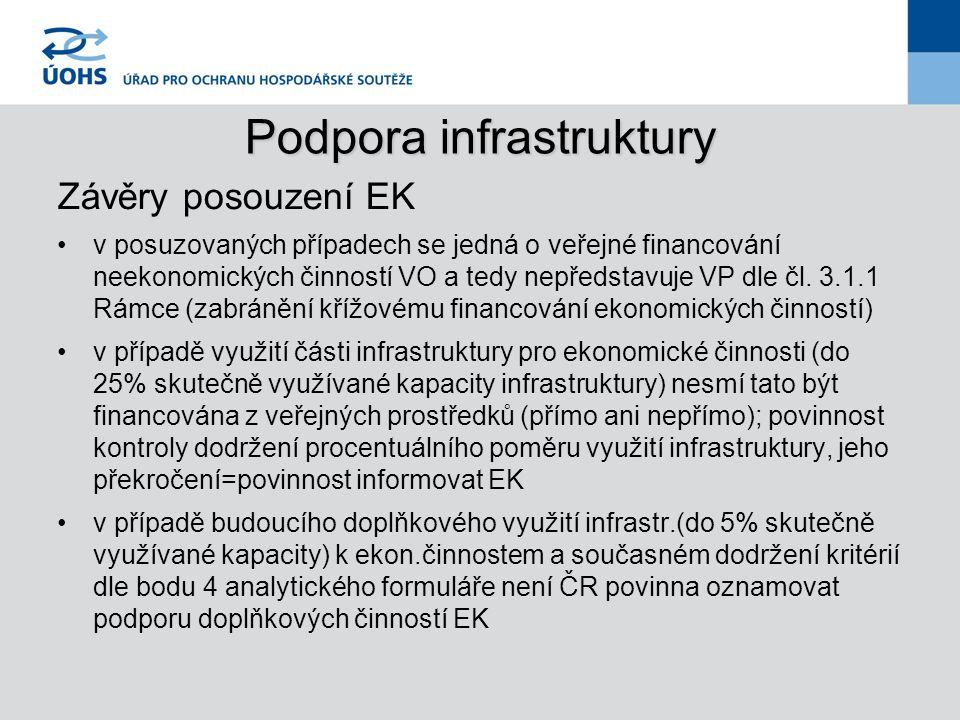 Podpora infrastruktury