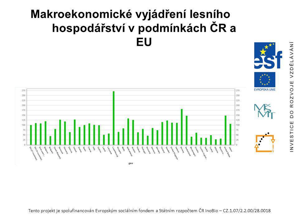 Makroekonomické vyjádření lesního hospodářství v podmínkách ČR a EU