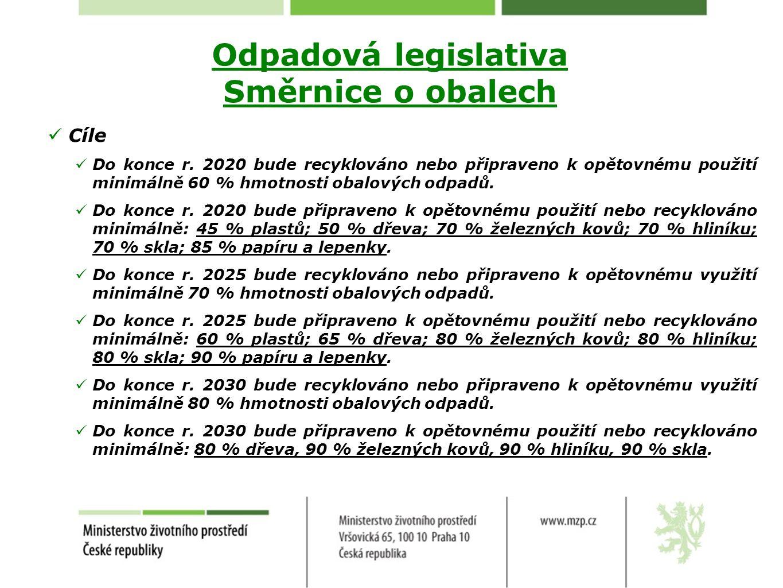 Odpadová legislativa Směrnice o obalech