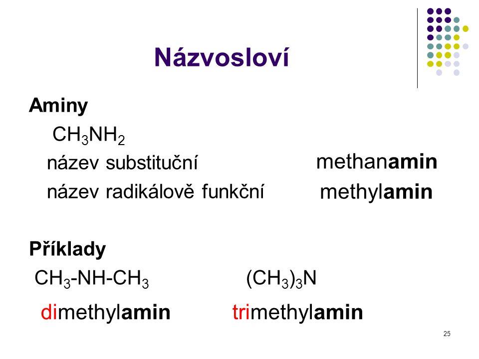 Názvosloví methanamin methylamin dimethylamin trimethylamin Aminy