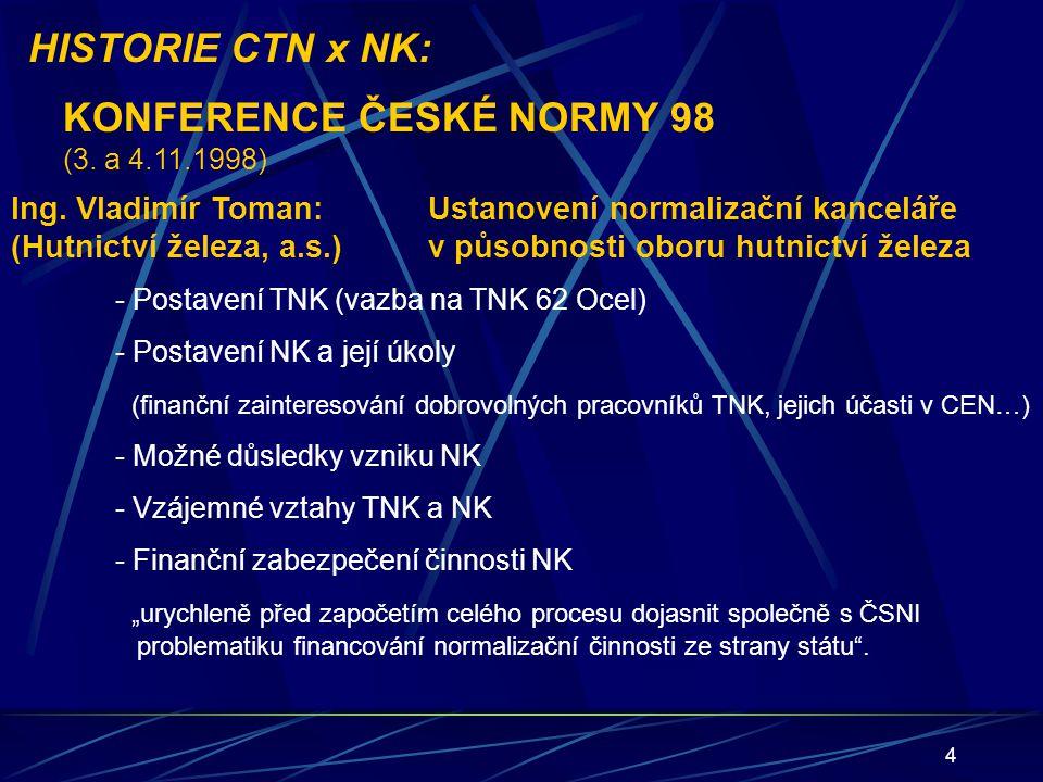 KONFERENCE ČESKÉ NORMY 98 (3. a 4.11.1998)