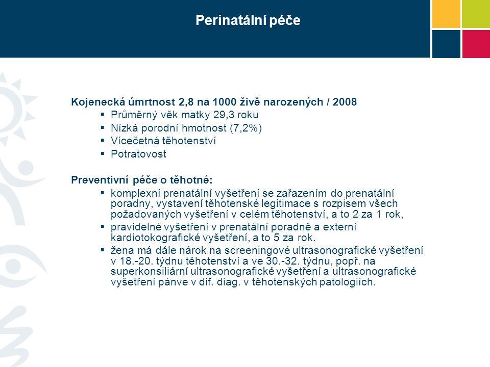 Perinatální péče Kojenecká úmrtnost 2,8 na 1000 živě narozených / 2008