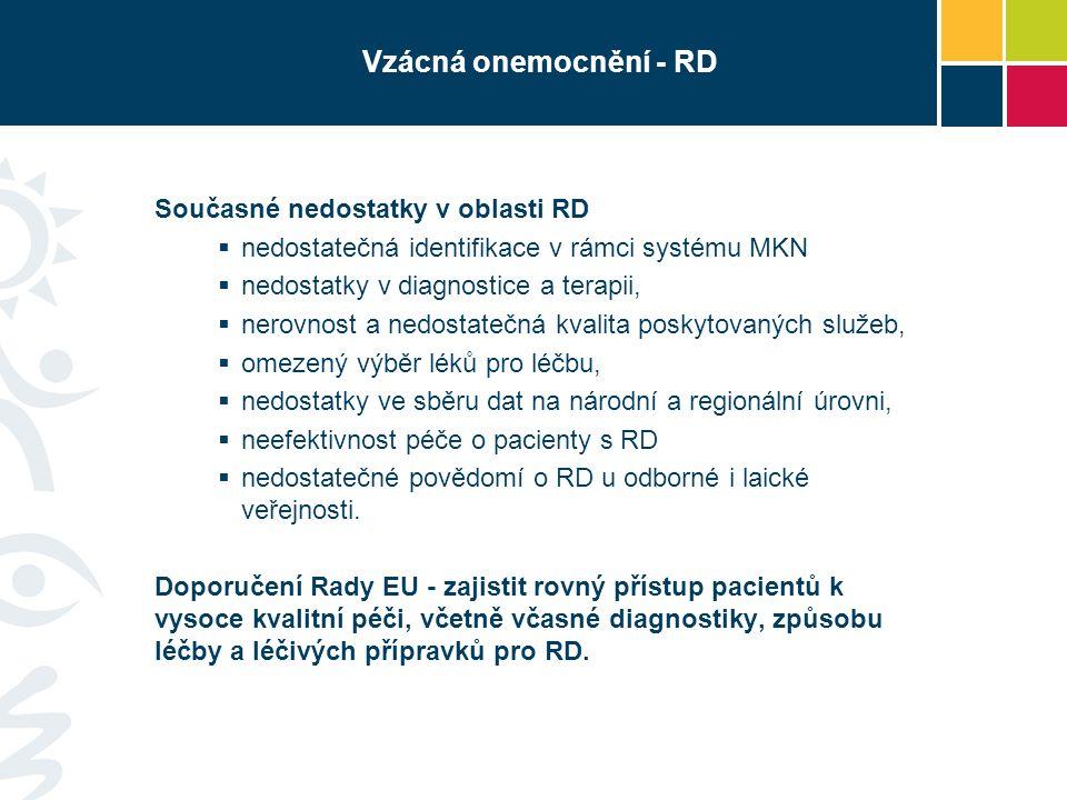 Vzácná onemocnění - RD Současné nedostatky v oblasti RD