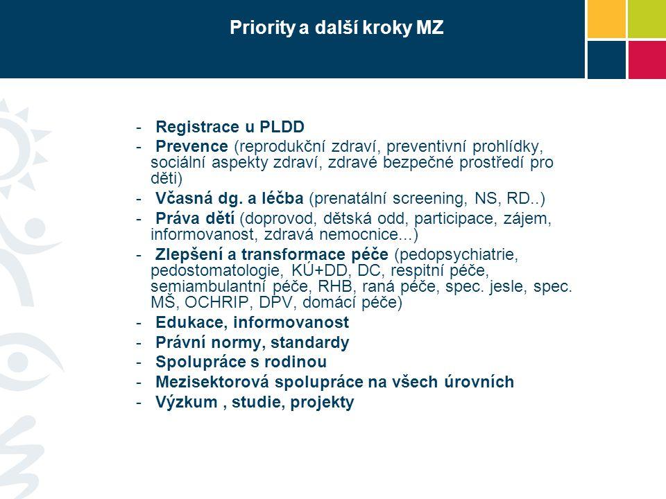 Priority a další kroky MZ