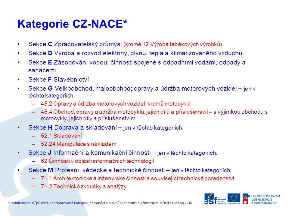 Kategorie CZ-NACE* Sekce C Zpracovatelský průmysl (kromě 12 Výroba tabákových výrobků)