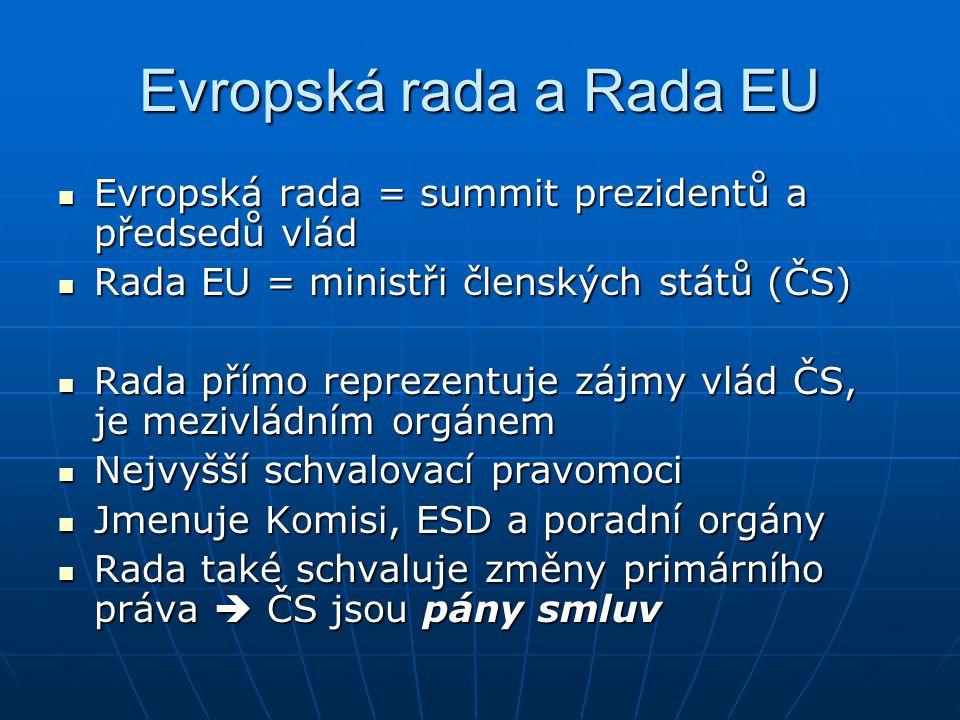 Evropská rada a Rada EU Evropská rada = summit prezidentů a předsedů vlád. Rada EU = ministři členských států (ČS)