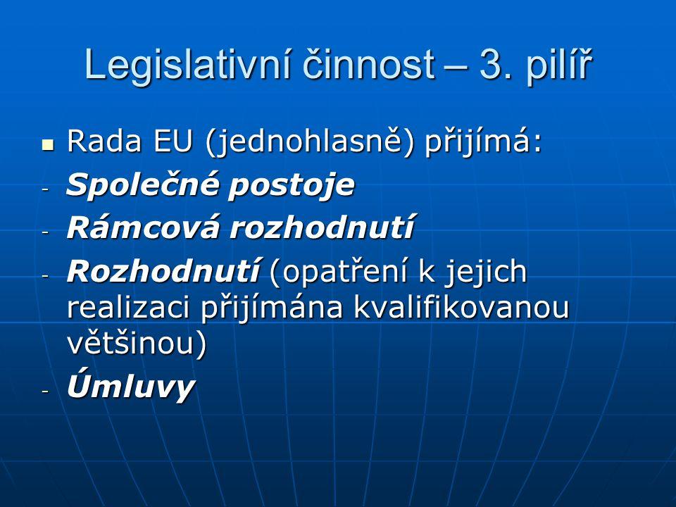 Legislativní činnost – 3. pilíř