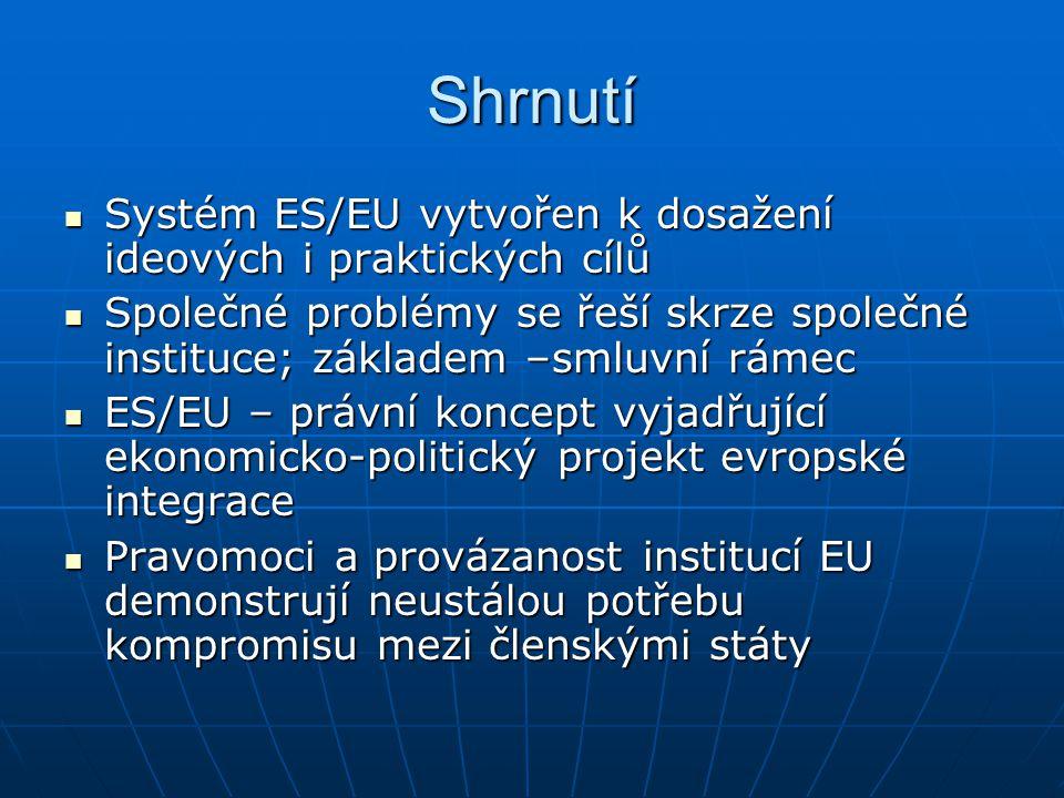 Shrnutí Systém ES/EU vytvořen k dosažení ideových i praktických cílů