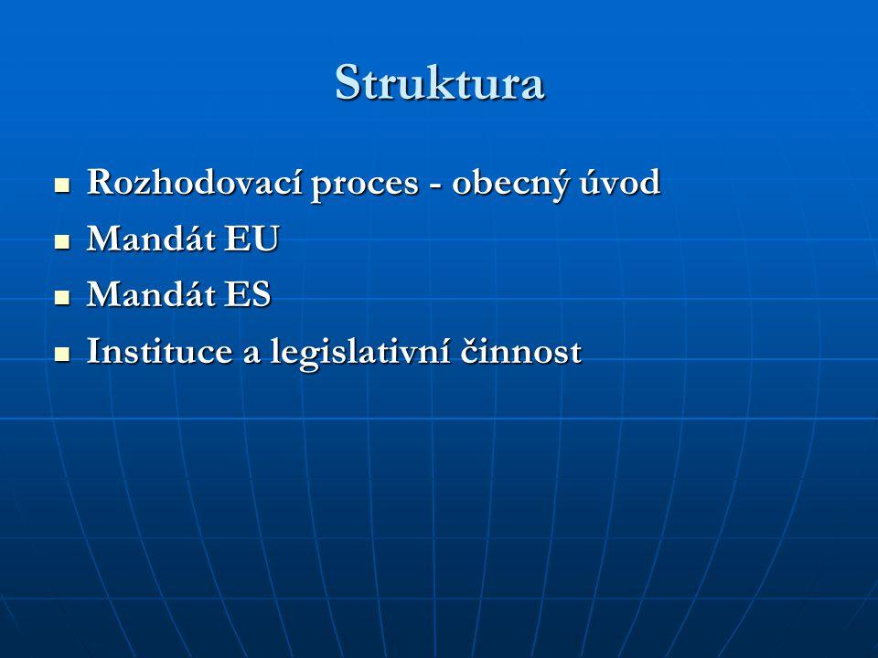 Struktura Rozhodovací proces - obecný úvod Mandát EU Mandát ES