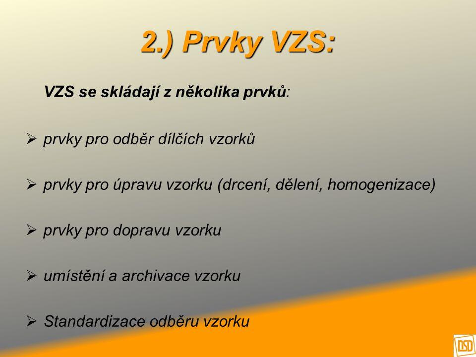 2.) Prvky VZS: VZS se skládají z několika prvků: