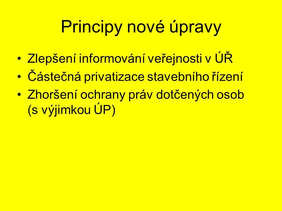 Principy nové úpravy Zlepšení informování veřejnosti v ÚŘ