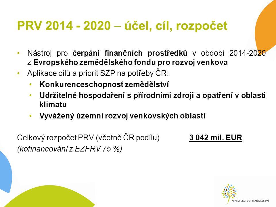 PRV 2014 - 2020  účel, cíl, rozpočet