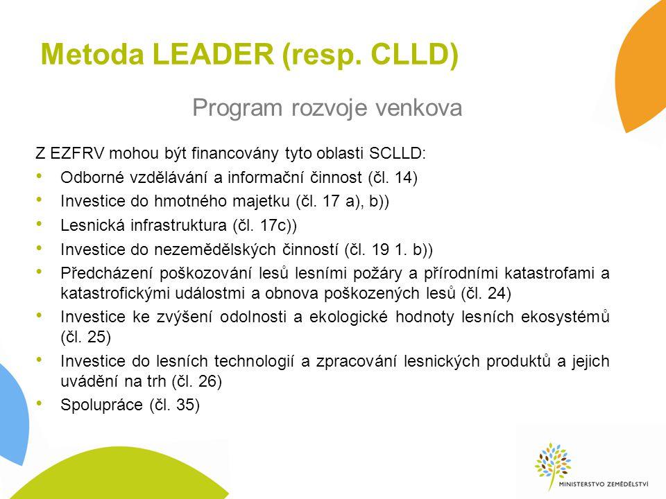 Metoda LEADER (resp. CLLD)
