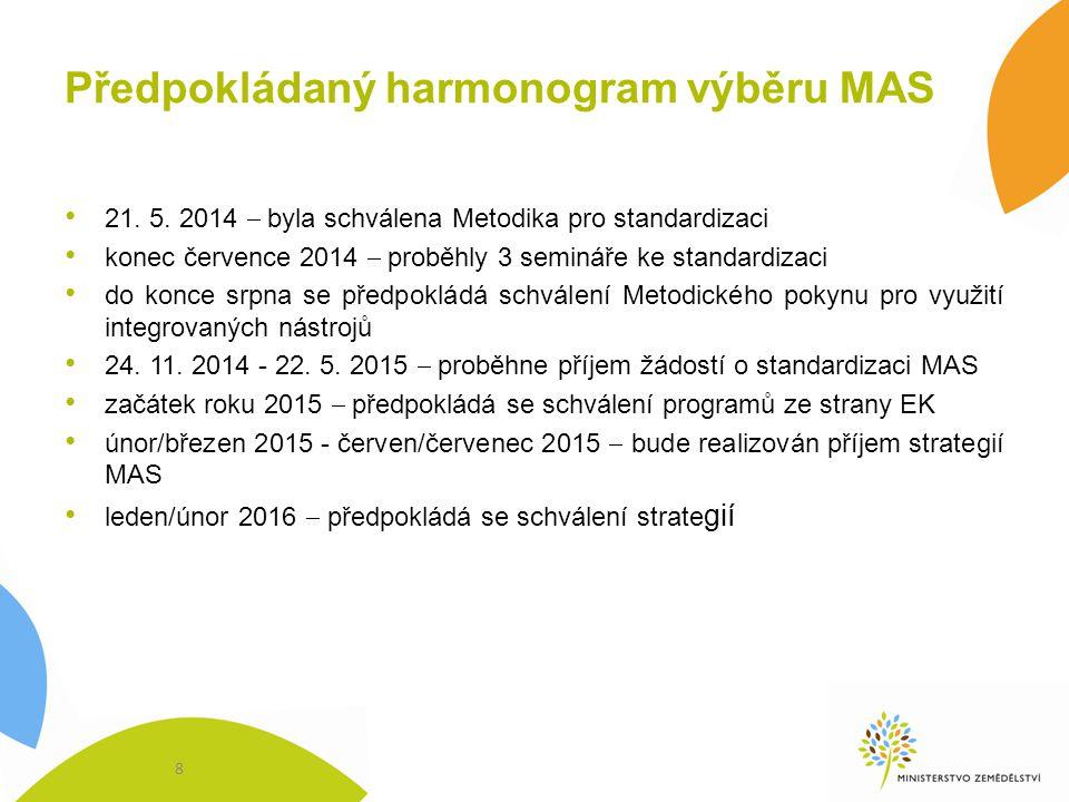 Předpokládaný harmonogram výběru MAS