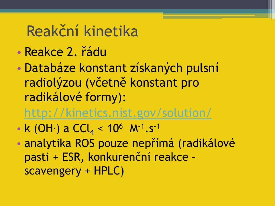 Reakční kinetika Reakce 2. řádu