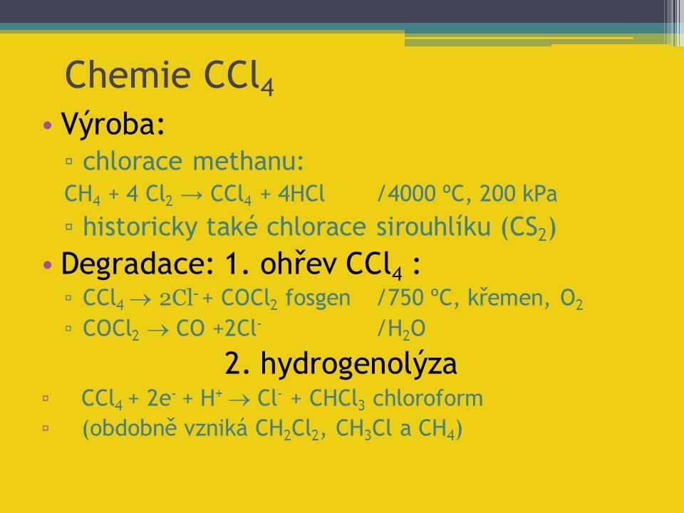 Chemie CCl4 Výroba: Degradace: 1. ohřev CCl4 : 2. hydrogenolýza