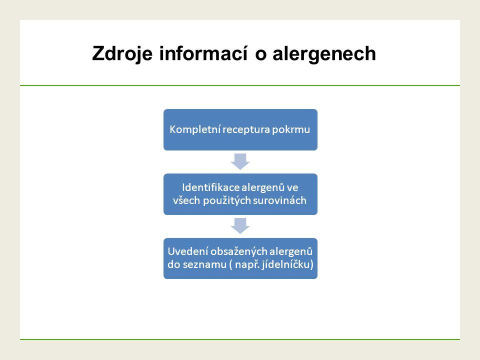Zdroje informací o alergenech
