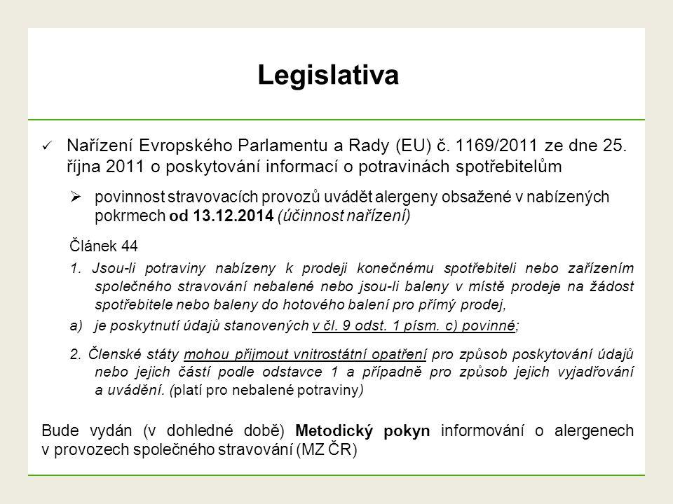 Legislativa Nařízení Evropského Parlamentu a Rady (EU) č. 1169/2011 ze dne 25. října 2011 o poskytování informací o potravinách spotřebitelům.