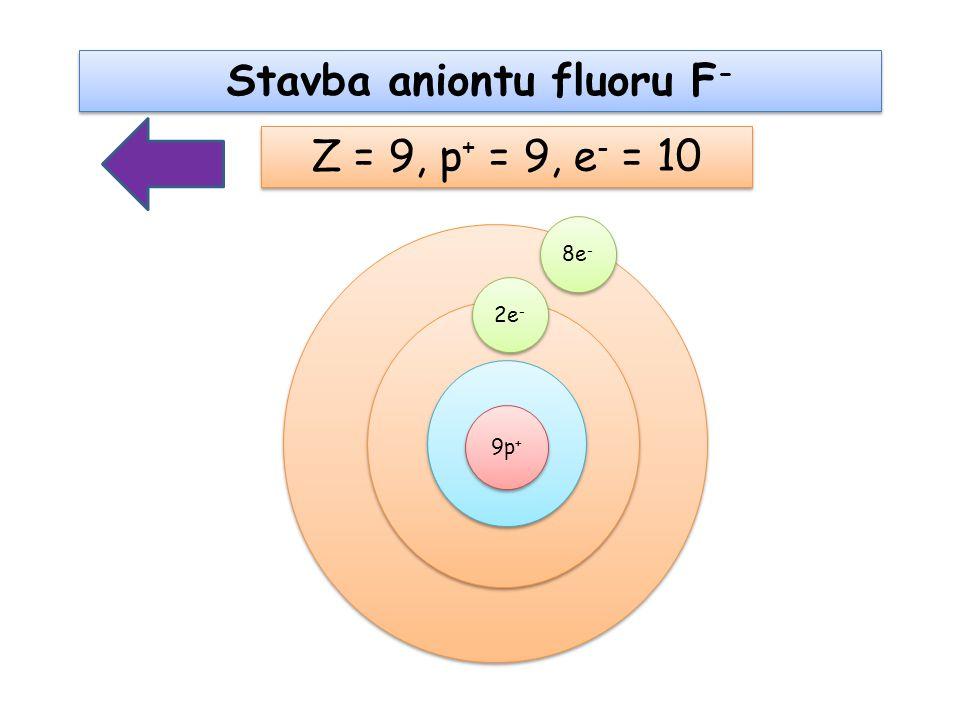 Stavba aniontu fluoru F-