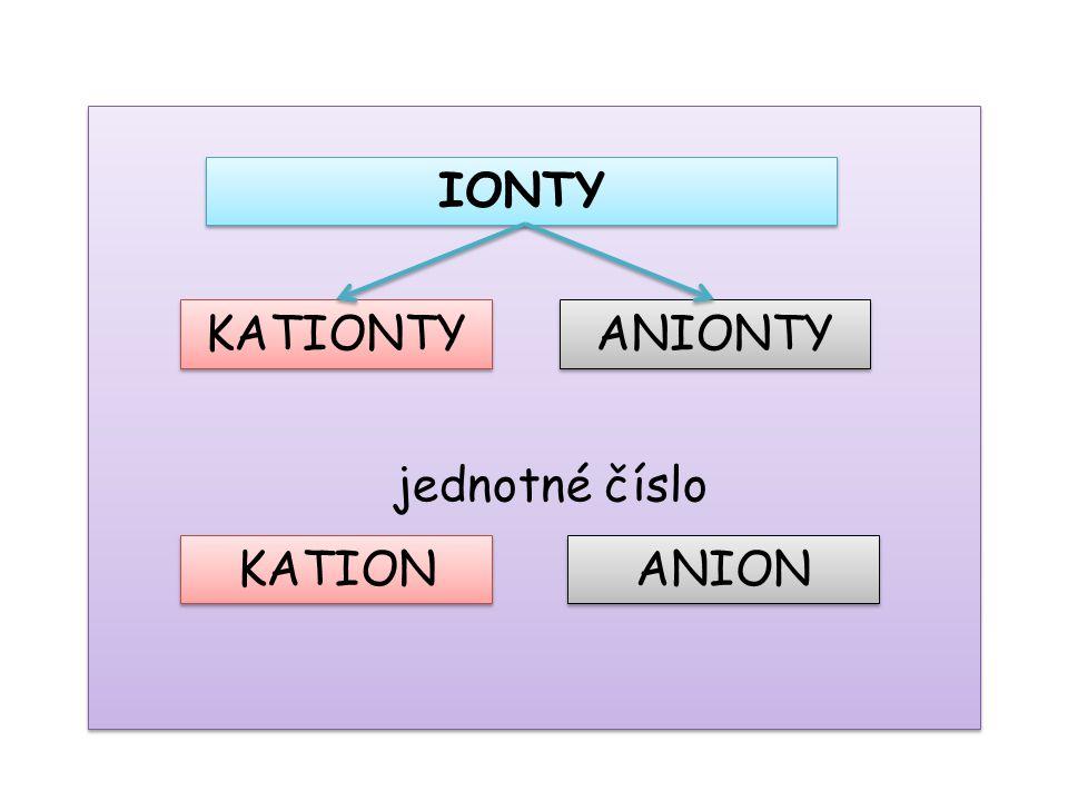 IONTY KATIONTY ANIONTY jednotné číslo KATION ANION