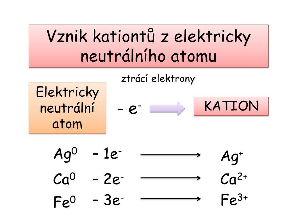 Vznik kationtů z elektricky neutrálního atomu