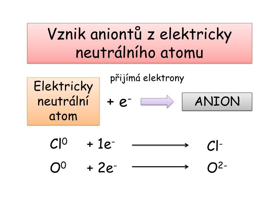 Vznik aniontů z elektricky neutrálního atomu