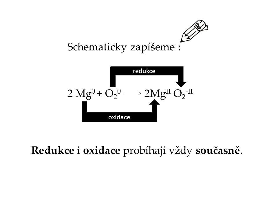 Schematicky zapíšeme : 2 Mg0 + O20 2MgII O2-II Redukce i oxidace probíhají vždy současně.