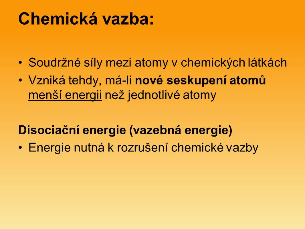 Chemická vazba: Soudržné síly mezi atomy v chemických látkách